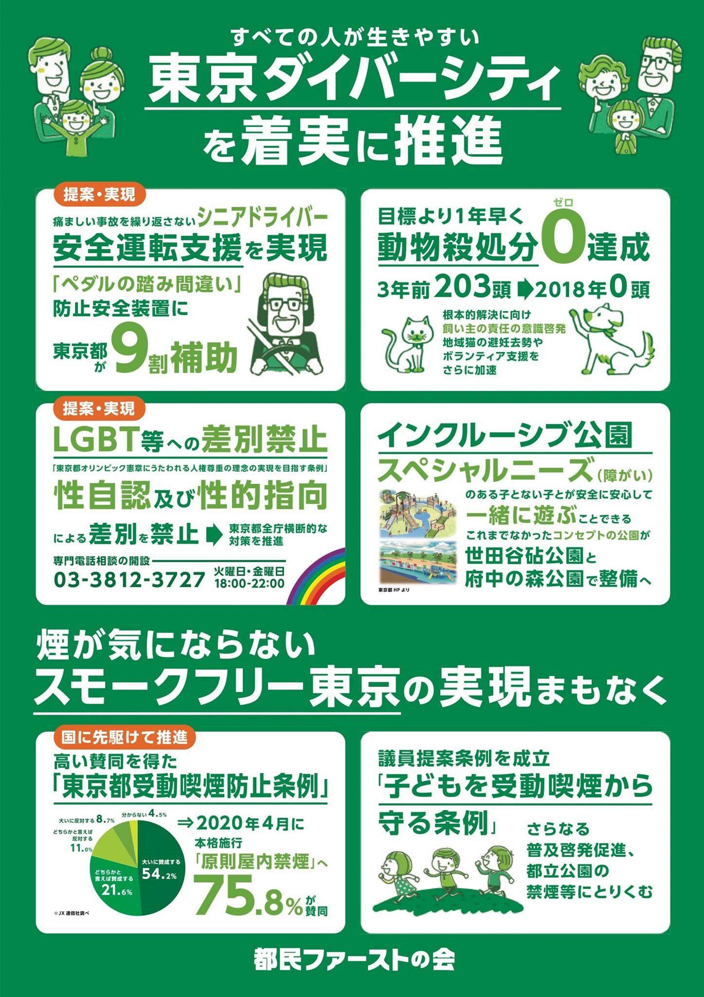 東京ダイバーシティを着実に推進